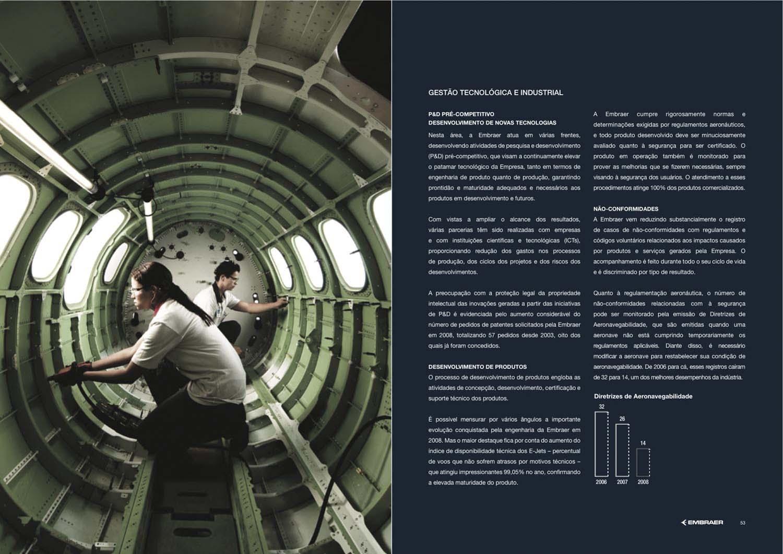 Embraer Anual Report